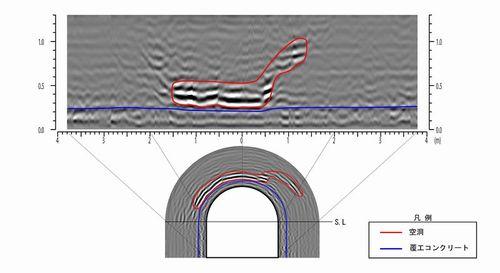 トンネルレーダー横断_画像