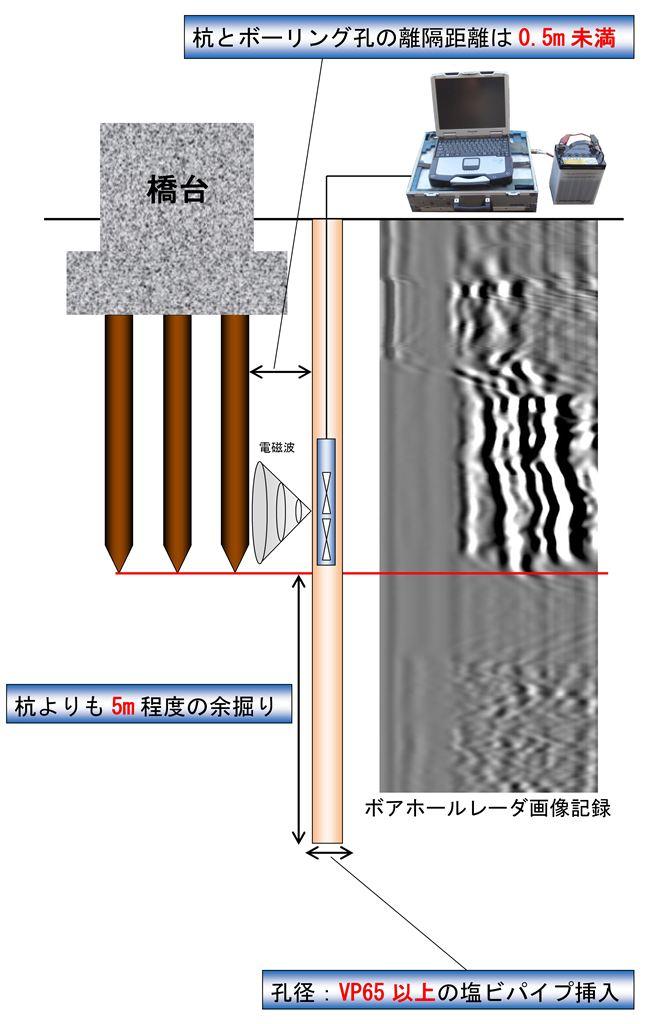 http://www.geo-m.co.jp/method/images/bhr_main_1024.jpg